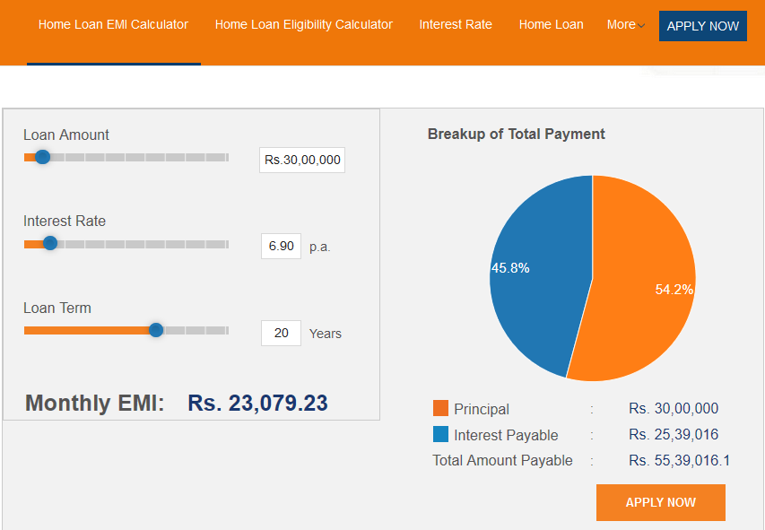 How to calculate EMI for ICICI Home Loan