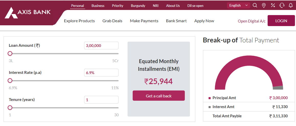 How to calculate Axis Bank Home Loan EMI
